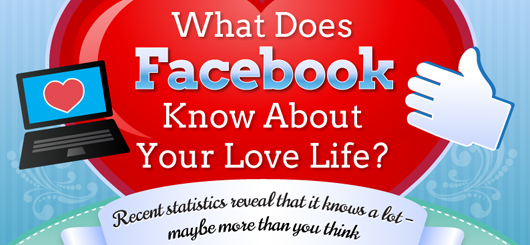 Facebook Knows All About Your Love Life!