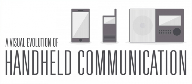 A Visual Evolution of Handheld Communication