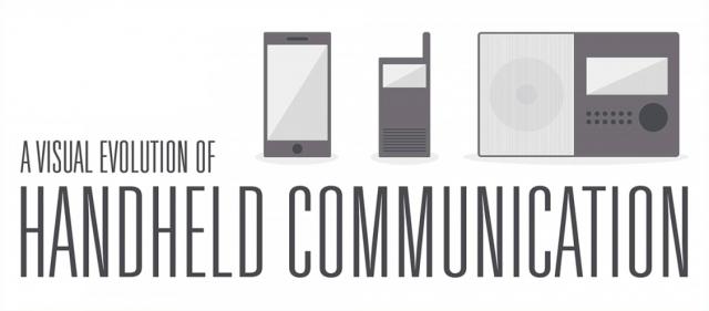 A Visual Evolution of Handheld Communication