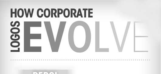How Corporate Logos Evolve infographic