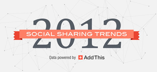 Social Trends of 2012