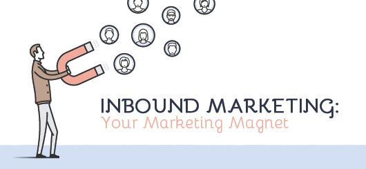 Inbound Marketing: Your Marketing Magnet
