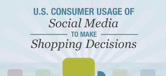 Social Media To Make Shopping Decisions
