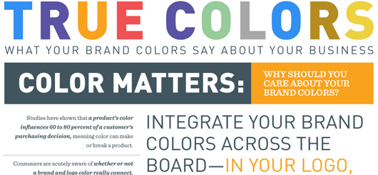 What Your Brand Colours Say About Your Business