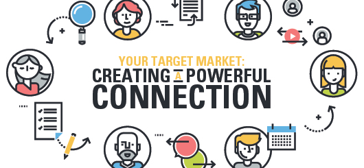Your Target Market: Creating a Powerful Connection